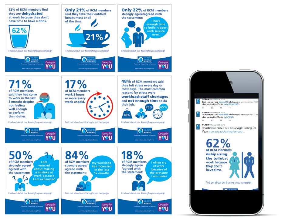 RCM2 infographics